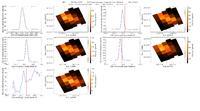 get Herschel/PACS observation #1342186798