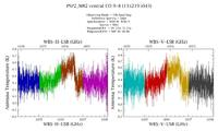 get Herschel/HIFI observation #1342195043
