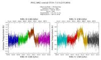 get Herschel/HIFI observation #1342195804
