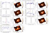 get Herschel/PACS observation #1342197796
