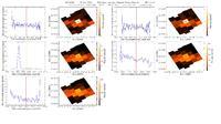 get Herschel/PACS observation #1342197911