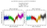 get Herschel/HIFI observation #1342200945