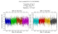 get Herschel/HIFI observation #1342200982