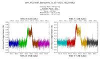 get Herschel/HIFI observation #1342201082