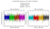 get Herschel/HIFI observation #1342201083