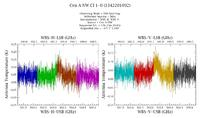 get Herschel/HIFI observation #1342201092