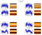 get Herschel/HIFI observation #1342201690