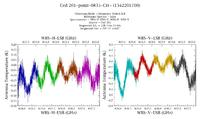 get Herschel/HIFI observation #1342201700