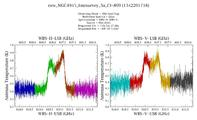 get Herschel/HIFI observation #1342201718