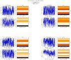 get Herschel/HIFI observation #1342201807