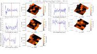 get Herschel/PACS observation #1342208901