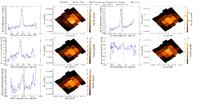 get Herschel/PACS observation #1342210834