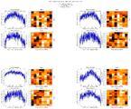 get Herschel/HIFI observation #1342217690