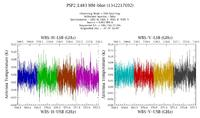 get Herschel/HIFI observation #1342217692