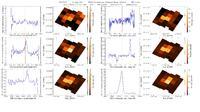 get Herschel/PACS observation #1342218490