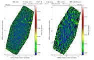get Herschel/PACS observation #1342221119