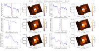 get Herschel/PACS observation #1342221391