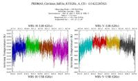 get Herschel/HIFI observation #1342228592