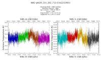 get Herschel/HIFI observation #1342232961