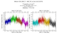 get Herschel/HIFI observation #1342232976