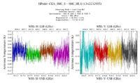 get Herschel/HIFI observation #1342232995