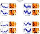 get Herschel/HIFI observation #1342234321