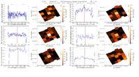 get Herschel/PACS observation #1342235707