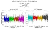 get Herschel/HIFI observation #1342237620