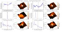 get Herschel/PACS observation #1342243892