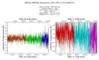 get Herschel/HIFI observation #1342246019