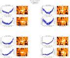 get Herschel/HIFI observation #1342247499