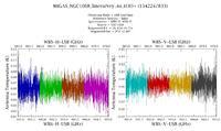 get Herschel/HIFI observation #1342247833
