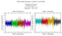 get Herschel/HIFI observation #1342247850