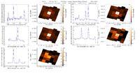 get Herschel/PACS observation #1342249509