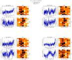 get Herschel/HIFI observation #1342249864