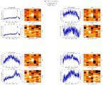 get Herschel/HIFI observation #1342250736
