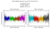 get Herschel/HIFI observation #1342251015
