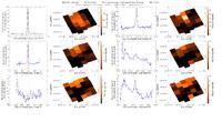 get Herschel/PACS observation #1342252090