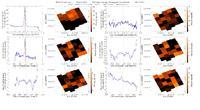 get Herschel/PACS observation #1342252092