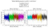 get Herschel/HIFI observation #1342254312