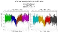 get Herschel/HIFI observation #1342254354