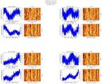 get Herschel/HIFI observation #1342256276