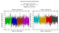 get Herschel/HIFI observation #1342256424