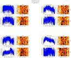 get Herschel/HIFI observation #1342256428