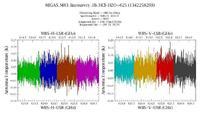 get Herschel/HIFI observation #1342258203