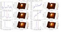 get Herschel/PACS observation #1342263511