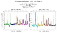 get Herschel/HIFI observation #1342268457