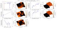 get Herschel/PACS observation #1342189066