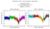 get Herschel/HIFI observation #1342191748