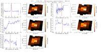 get Herschel/PACS observation #1342192983